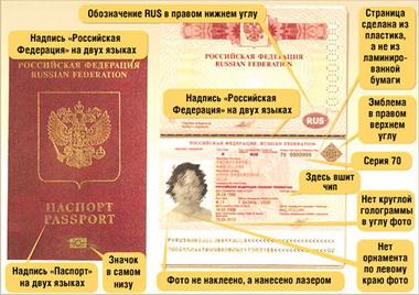 Загранпаспорт нового образца в России